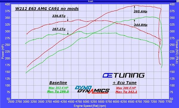 m156 tuning – OE Tuning Blog